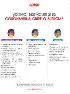Distinguir si es Coronavirus, gripe o alergia